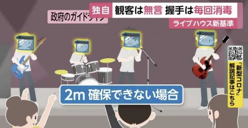 ライブハウス新基準:2メートルを確保できない場合はフェイスシールド着用